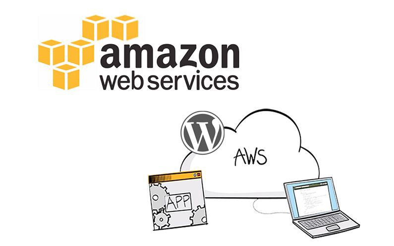 Wordpress on AWS