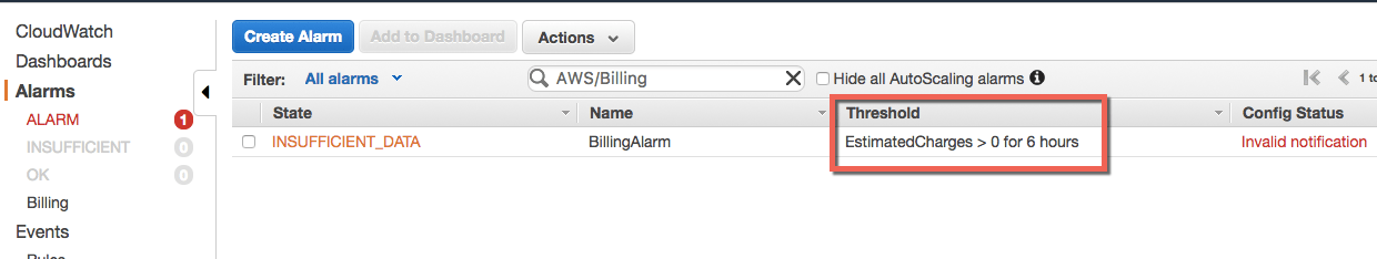 Create CloudWatch Billing Alarms for AWS Free Tier